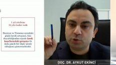 SAMÜ Ekonomi ve Finans Bölüm Başkanı Doç. Dr. Aykut Ekinci Bloomberg HT'de Değerlendirmelerde Bulundu